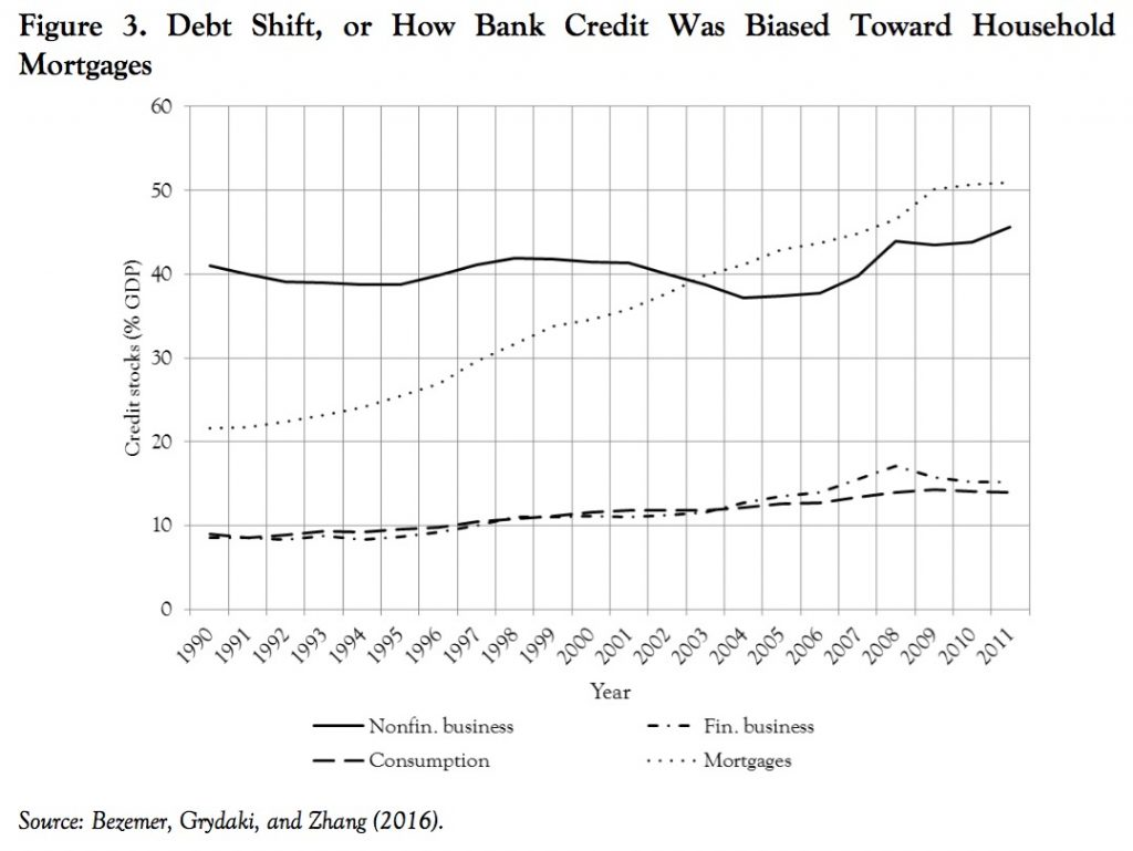 Debt shift