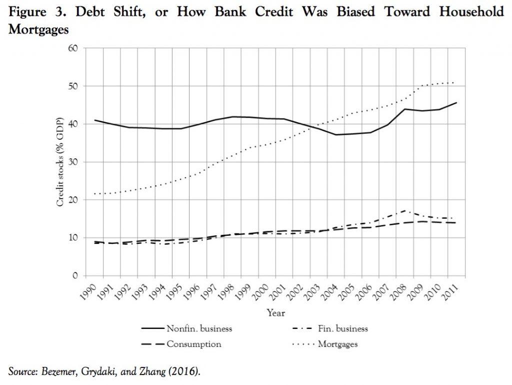 Debt shift